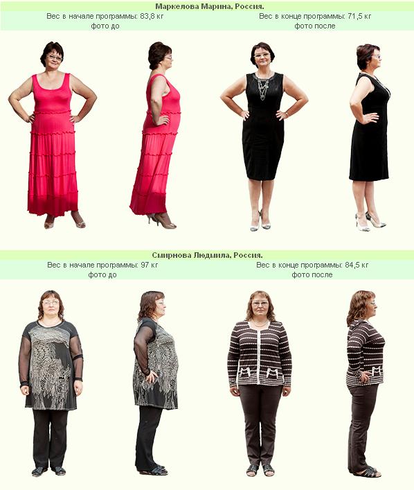 Программа питания похудения для мужчин