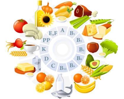 Комплекс витаминов в Молдове