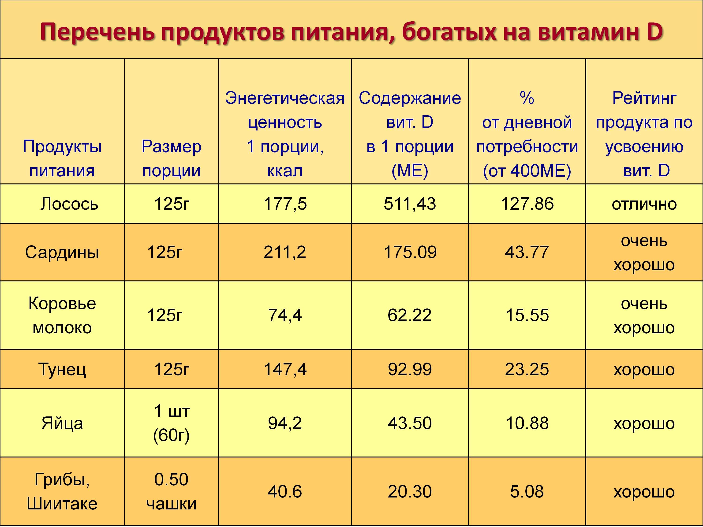документы для детского пособия до 1.5 лет новосибирск